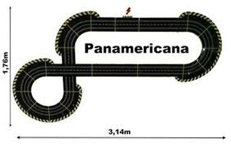 Autodráha Panamericana