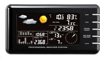 Balance meteo Meteorologická stanice W1770