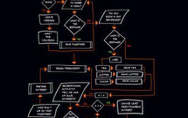 """Tričko Friendship Algorithm - zcela netradiční a přímo kosmický vzoreček, který Vám byl představen v seriálu """"The Big Bang Theory"""""""