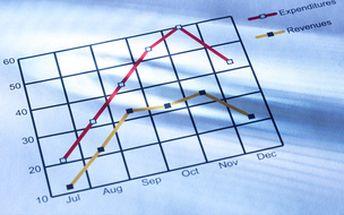 Základy projektového řízení 16. 12. 2014 od 9.00 - 16.00 hod