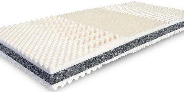 Oboustranná matrace Prima 90x200 cm ze středně tuhé PUR pěny
