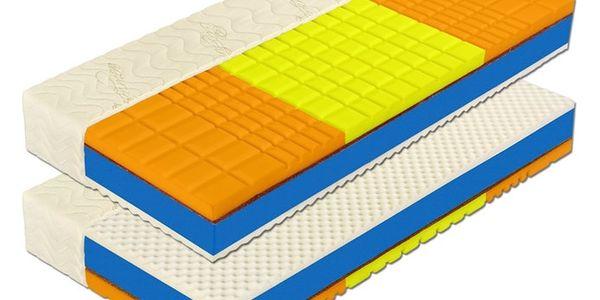 Matrace ROMANTIKA PLUS 90x200x20 cm, 1+1 ZDARMA