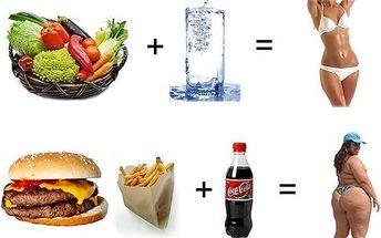 On-line jídelníček na míru od nutričního poradce!