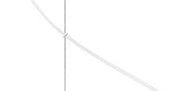 Světlo AWA, copper/white/white - doprava zdarma!