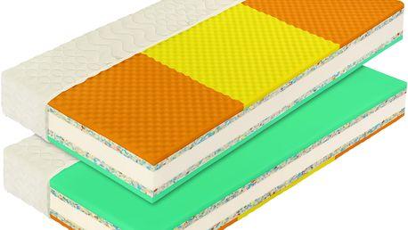 Matrace s potahem IDEA HEUREKA PLUS 90x200x24 akce 1+1 zdarma