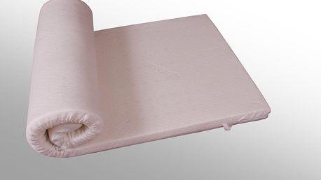 Vrchní matrace (přistýlky) VISCOPUR® Tencel®