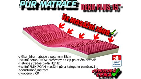 Interier-Stejskal Matrace DEKO Plus 180x200