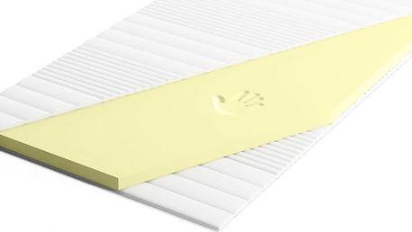 Přistýlka visco z paměťové pěny + antialergický potah: pohodlný spánek na matraci i na zemi