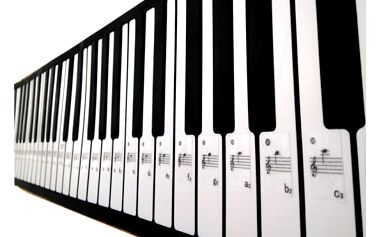 Samolepky na klávesy