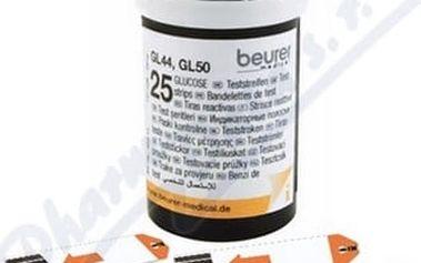Test.prouž.glukom.Beurer GL44/GL50 2x25k