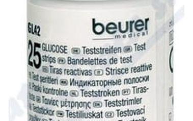 Test.proužky pro glukom.BEURER GL42 2x25