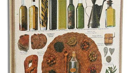 Obraz na plátně Versa Picture Cocina