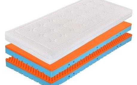 Dětská matrace Tropico FOXÍK visco 14cm