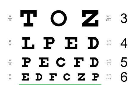 1Wall 1Wall fototapeta Oční test 95x210 cm