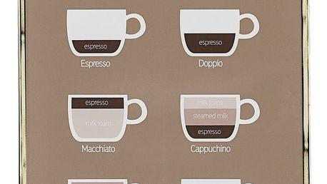 Bloomingville Obraz na stěnu Coffee guide, zlatá barva, kov