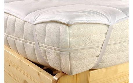 Kvalitex Chránič matrace prošitý z dutého vlákna
