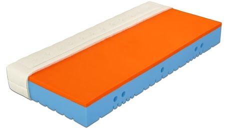 Matrace z líné pěny Tropico Fox 24 200x120, Wellness