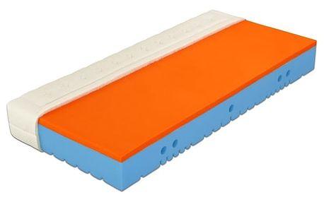 Matrace z líné pěny Tropico Fox 24 24 cm 200x120, Wellness