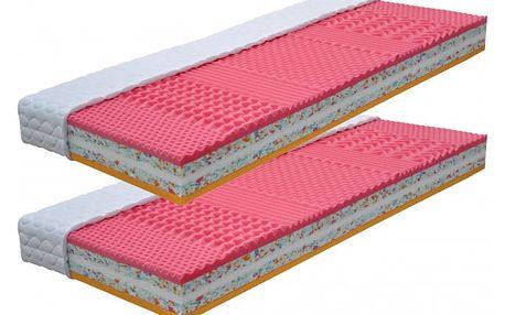 Jena Guliver - Matrace, zvýhodněné 2ks balení (2x 90x200x24 )