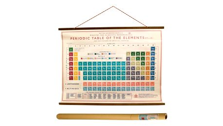 Plakát s periodickou tabulkou prvků Rex London Periodic Table