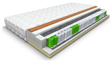 Taštičková matrace s visco pěnou ARIZONA 200x200 cm