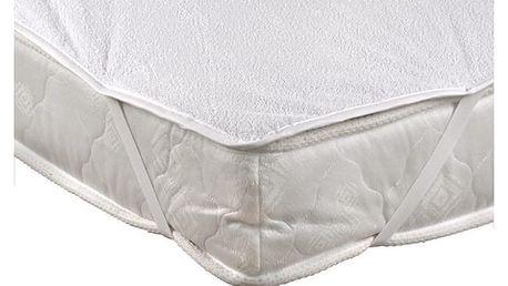 Kvalitex Chránič matrace nepropustný polyuretan + froté