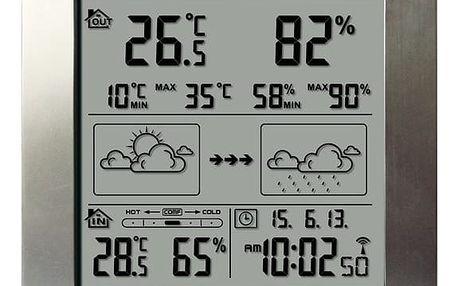 Hyundai WS 2244 M stříbrná