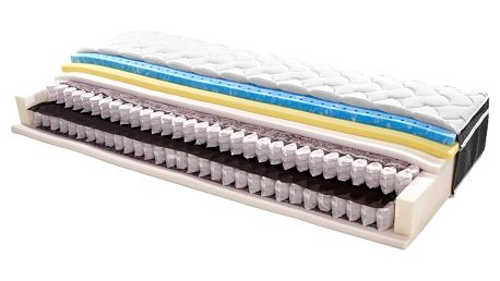 Matrace Boxspring Lombardia