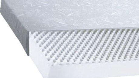 Matrace PROFIL 200x90 cm