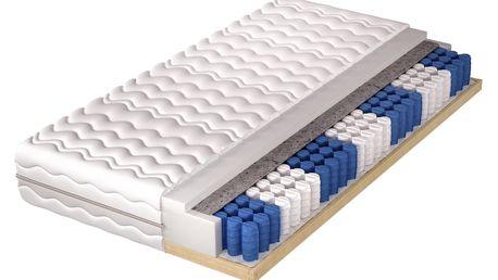 Pružinová matrace s pevným rámem HELLVETIA KOMFORT 140x200 cm