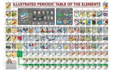 Eurographics Puzzle Ilustrovaná periodická tabulka prvků XL, 500 dílků