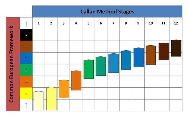 Callanova metoda3